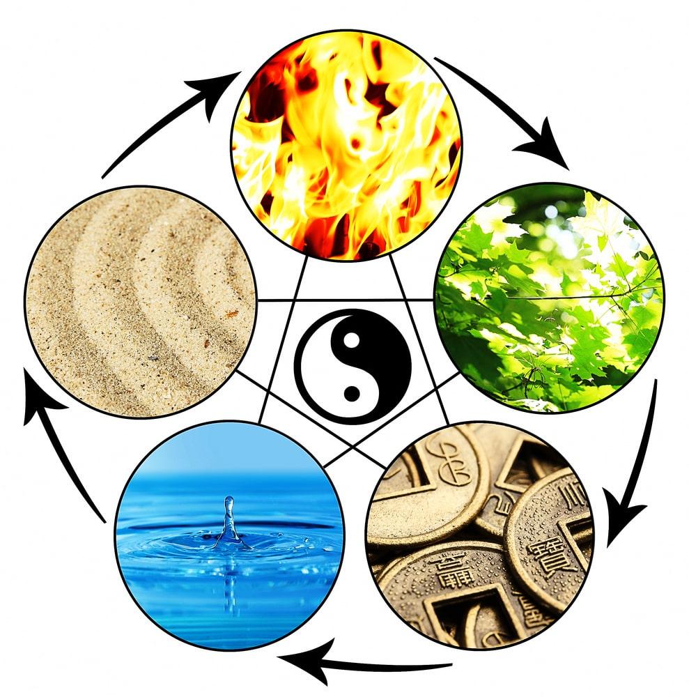 Les 5 principes du Feng Shui